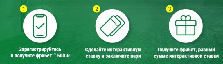 Инструкция по получению фрибета от Лиги Ставок